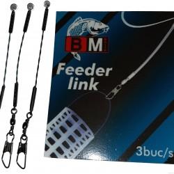 B.M.Baits Feeder Link