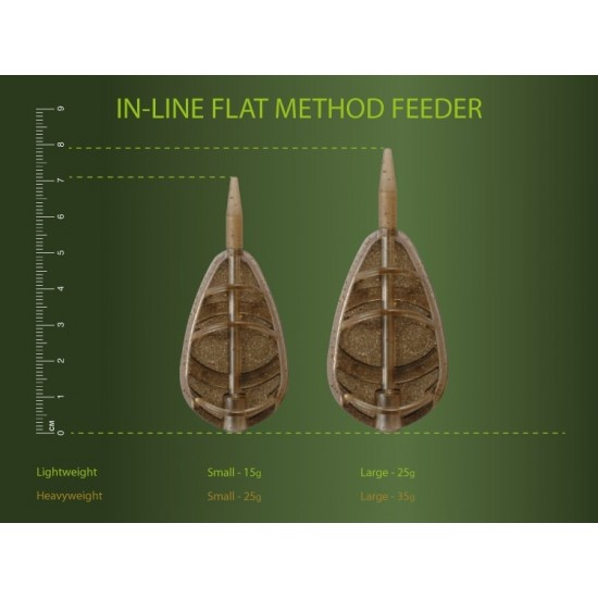 Momitor method - Drennan In-Line Flat Method Feeder  Large 25G