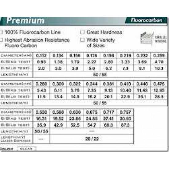 Fir Fluorocarbon TORAY Premium  0.112 mm