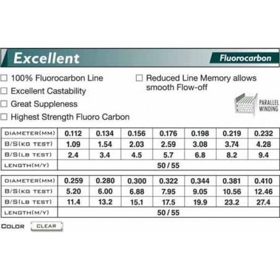 Fir Fluorocarbon TORAY EXCELLENT 0.176mm